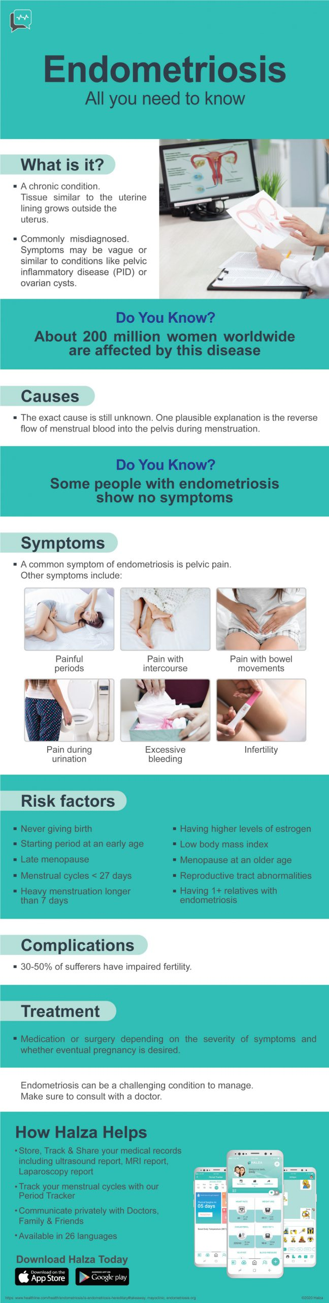 endometriosis infographic symptoms risk factor how halza can help digital health